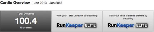 Runkeeper: 100.4km i januar måned